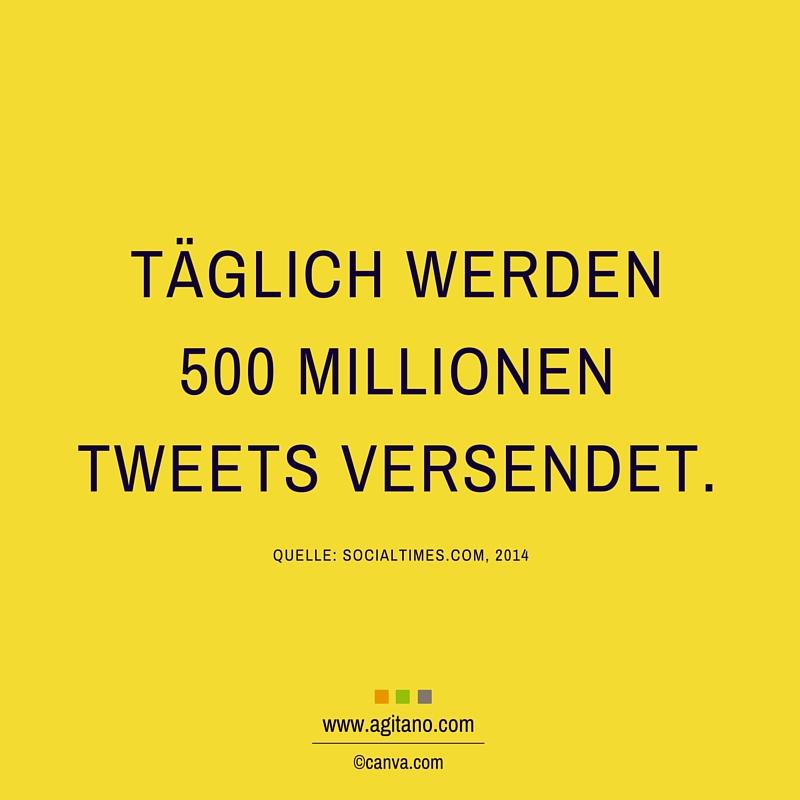 Twitter, Tweets, Millionen, Social Media