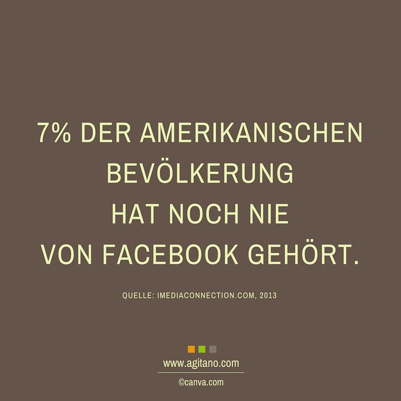 Facebook, Bevölkerung, Social Media