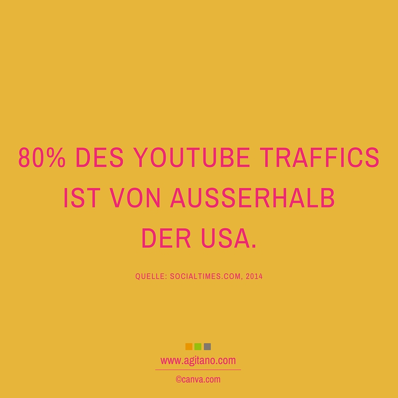 YouTube, Traffic, USA, Internet, Social Media