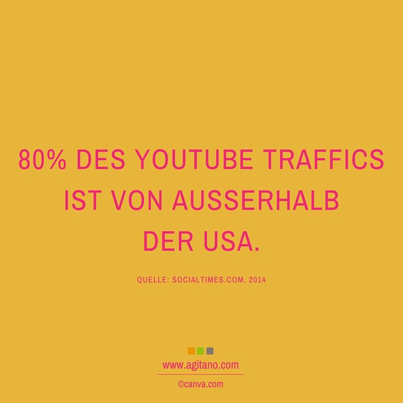 YouTube, Traffic, USA, Internet, Social Media