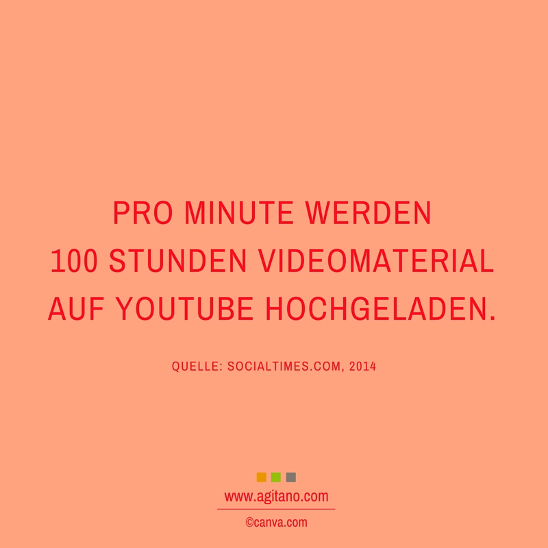 YouTube, Minute, Social Media, internet, Marketing