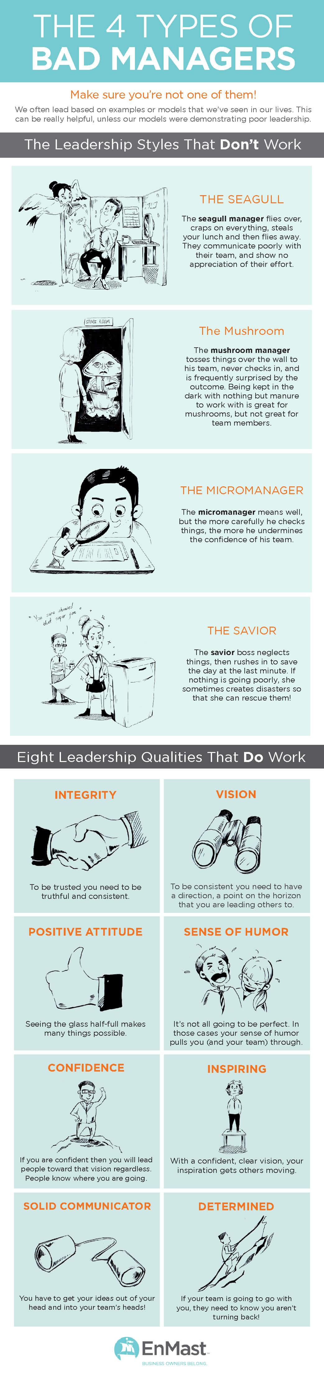 Führungsqualitäten