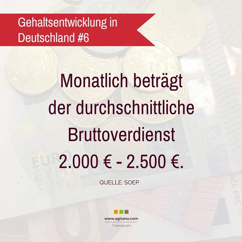 Gehalt,Deutschland, monatlich