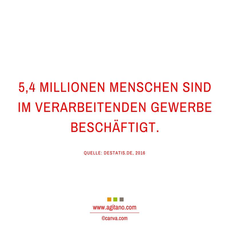 Menschen, Arbeit, Deutschland