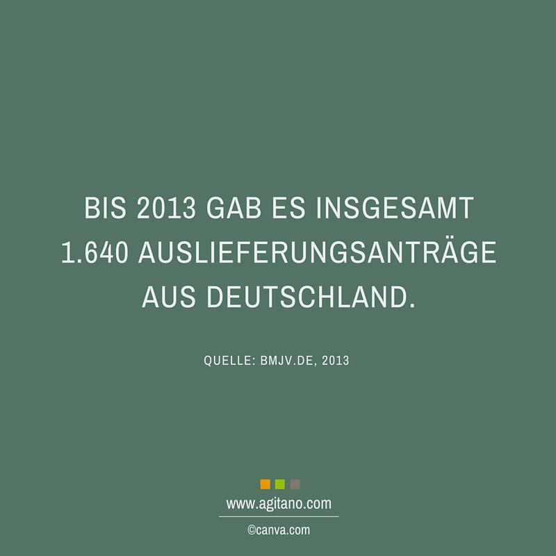2013, Deutschland, Auslieferungsanträge