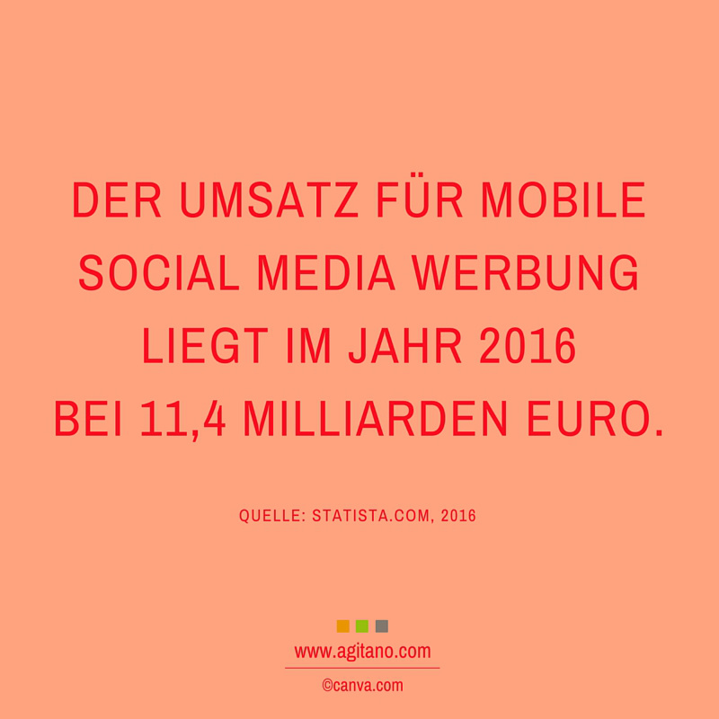 Social Media, Umsatz, Internet