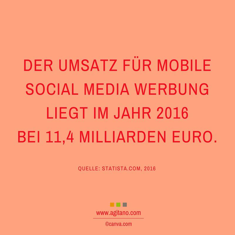 Social Media, Umsatz, Internet