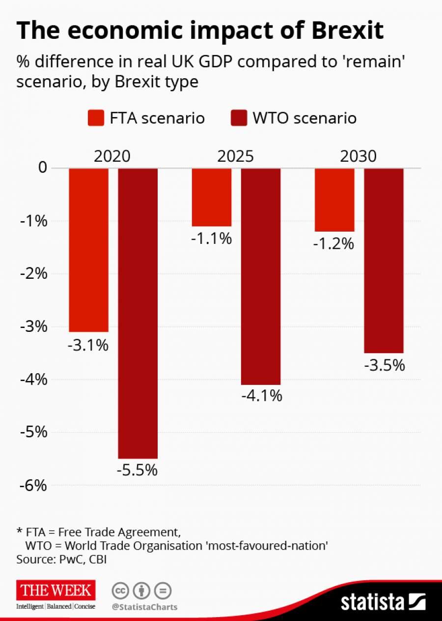 Brexit,deutsche Exportwirtschaft
