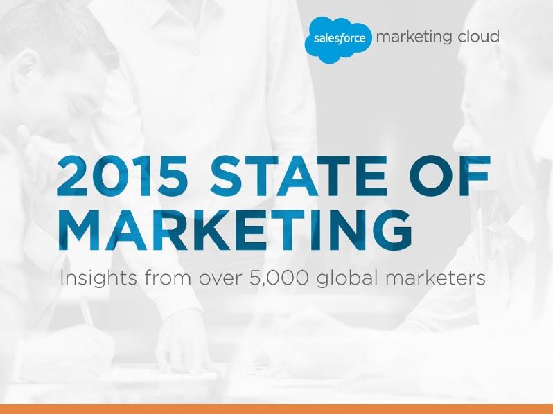 Marketing, International