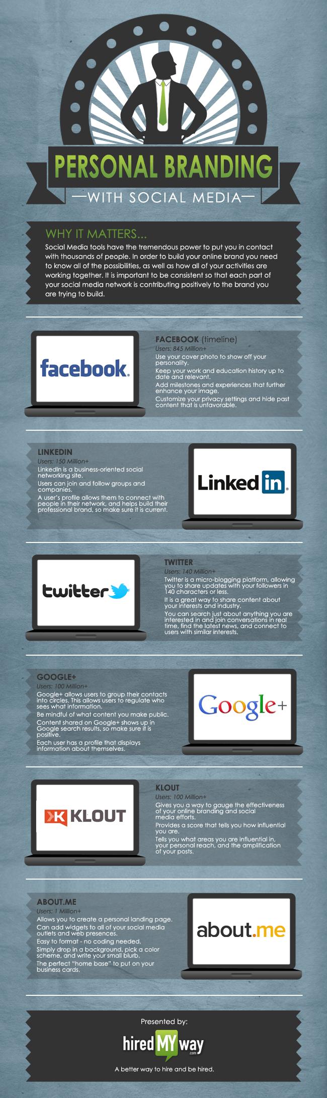 Oben eingefügte Infografik zeigt die besten Tipps und Tricks für Personal Branding. (Quelle: Presented by hiredmyway.com / gefunden auf authorityalchemy.com