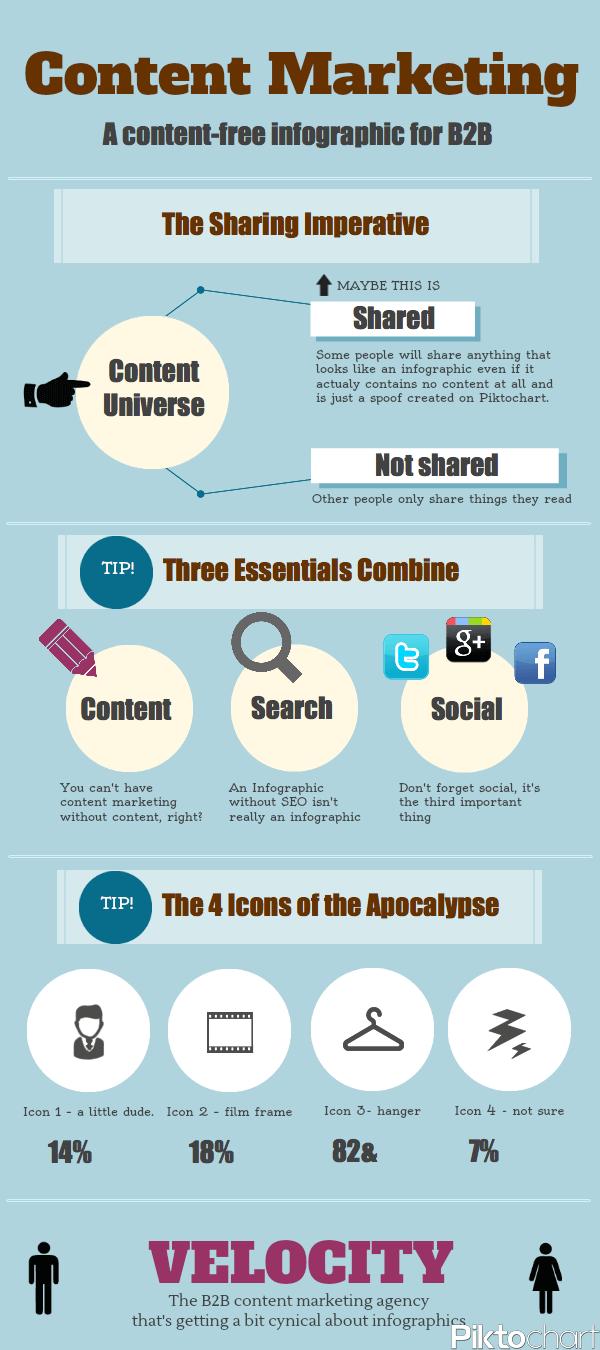 Infografik zu den Dos und Donts im Content Marketing