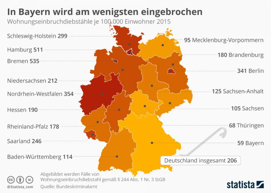 Infografik zu den Wohnungseinbruechen in Deutschland pro 100.000 Einwohner in 2015