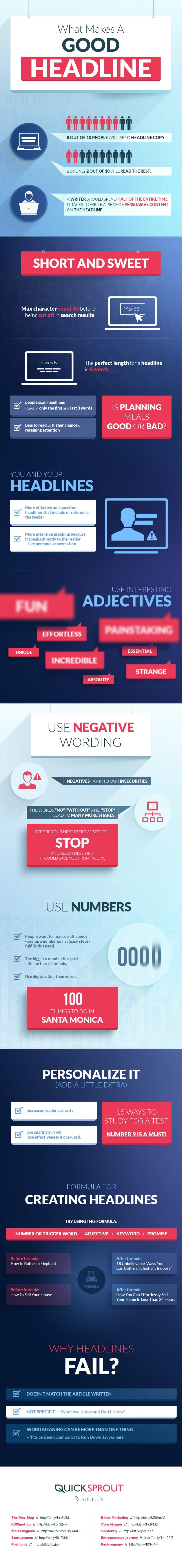 Infografik zum Thema gute Headlines