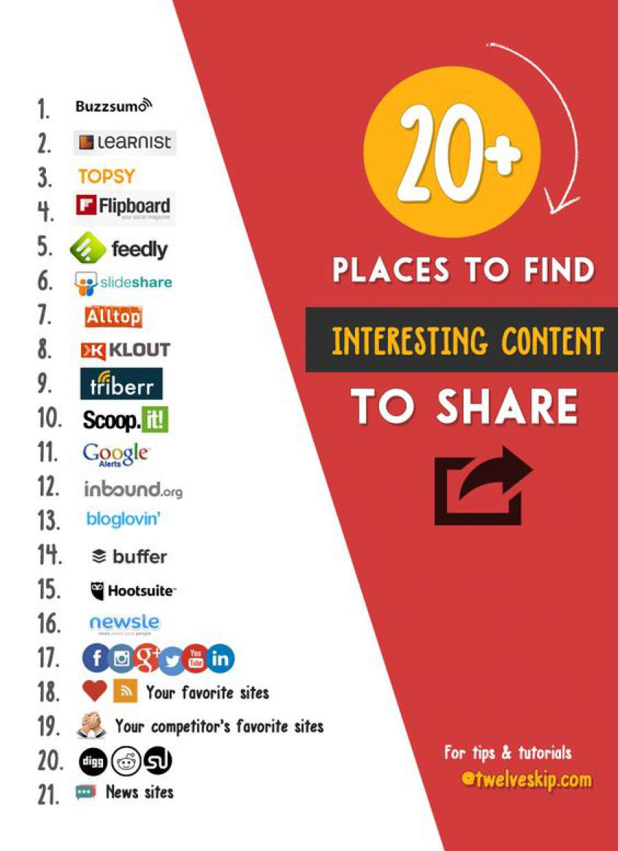 Infografik zum Thema richtig guter Content zum Teilen