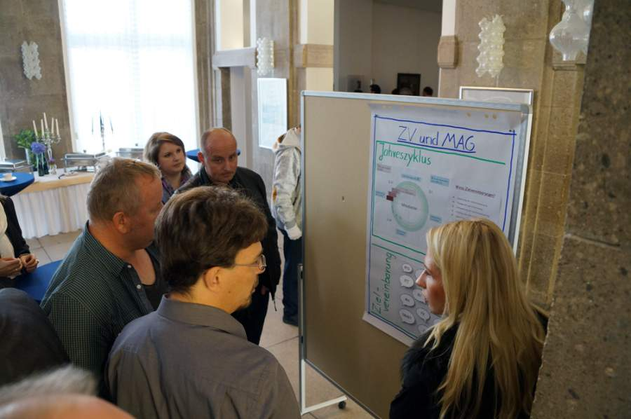 EWV, EWV Energie- und Wasser-Versorgung GmbH, Dr. Kraus & Partner, Kundennähe, Vertrieb, Kundenmanagement, Change Management