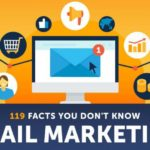 Infografik, E-Mail-Marketing, 119 Fakten, Online Marketing, Header, Marketing-Tipps