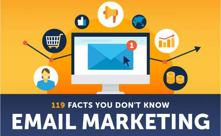 Infografik, E-Mail-Marketing, 119 Fakten, Online Marketing, Header, Marketing-Tipps