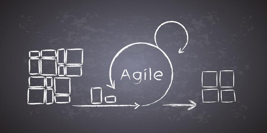 scrum, agile management, agiles projektmangement, flexibel, schnell, startup, startups, startup kultur, mmc