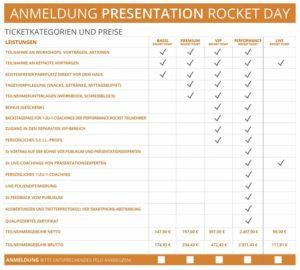 Presentation Rocket Day 2017, Rakete, Vorträge halten, professionell präsentieren lernen, Impressionen, Kongress, Tagung, Vorträge, Workshops, Coaching, Tickets