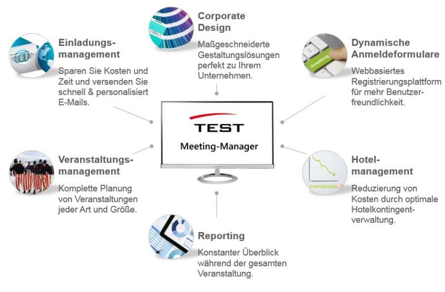 Bildschirm, TEST Berlin, Eventmanagement, Online Tool, Veranstaltungsplanung, Organisation