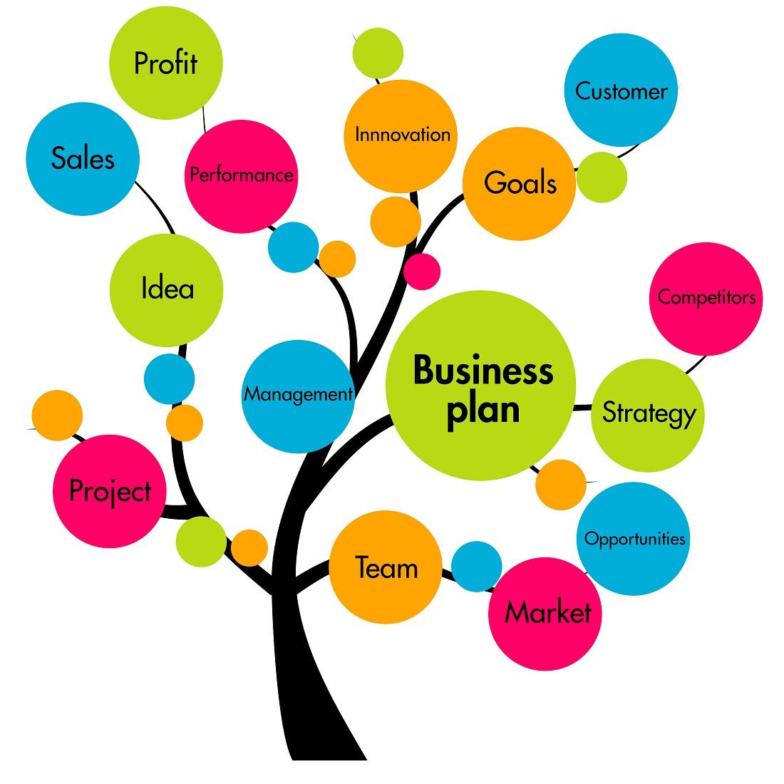 Grafik mit bunten Punkten in Form eines Baumes zum Thema Business Plan und Wachstum